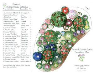 Flower Garden Layout Plans